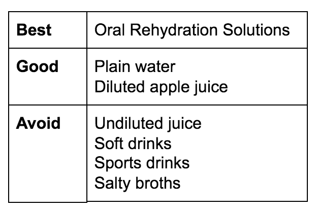 What liquid is best for a dehydrated child